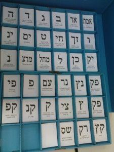Izrael választási rendszere