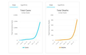 49 éves áldozata is van a koronavírusnak Magyarországon